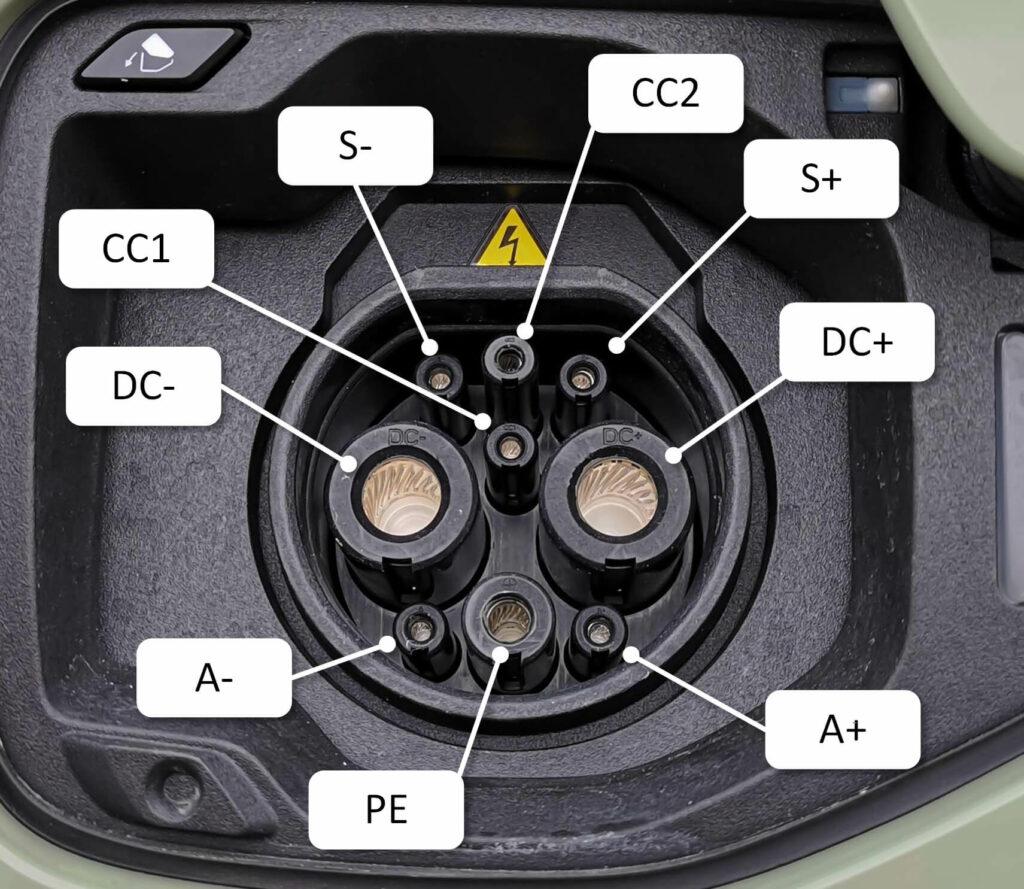 Der chinesische Schnellladestandard für die Gleichstromladung sieht neben zwei Leistungskontakten vier weitere Kommunikationskontakte, zwei Kontakte zur 12V- Versorgung und einen Schutzleiter-Kontakt vor.