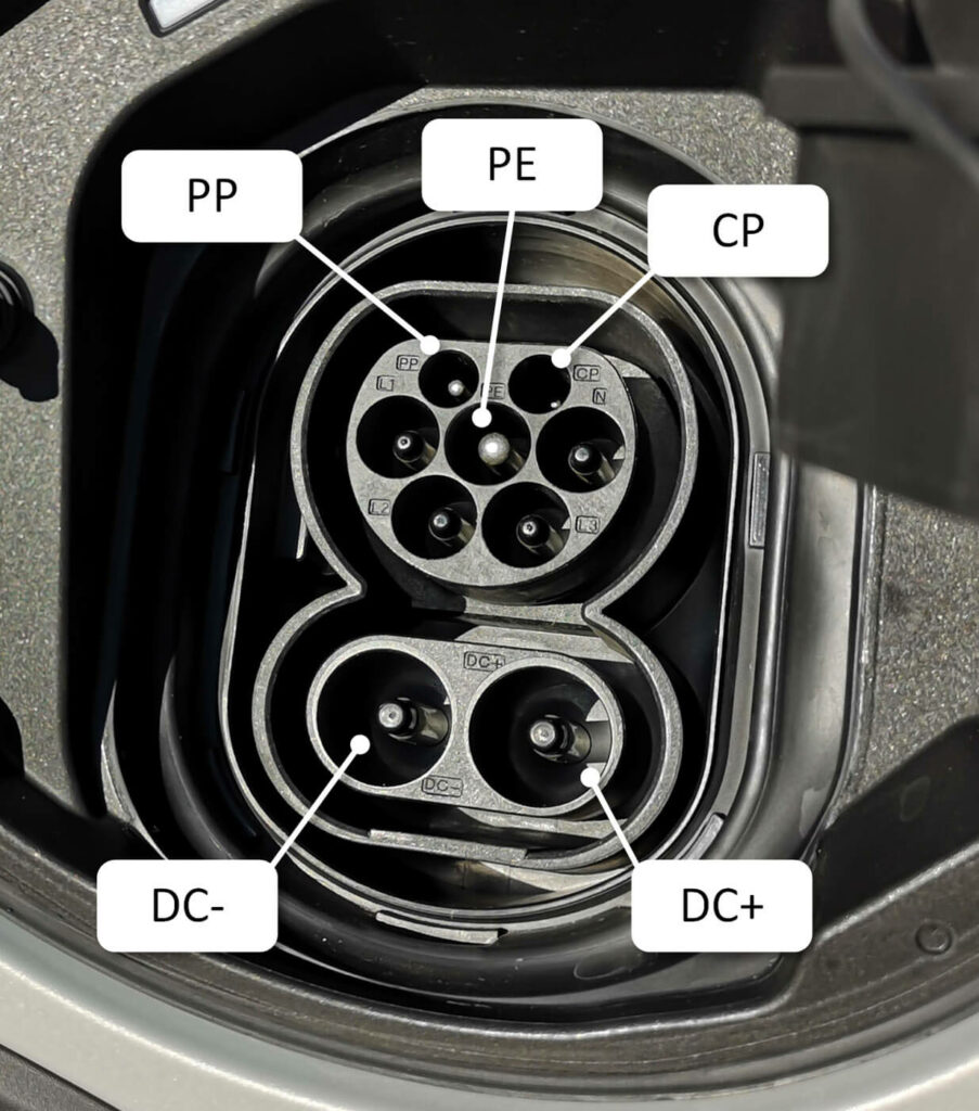 CCS- bzw. Combo-Ladedose in einem Elektrofahrzeug. Am oberen Teil der Ladebuchse kann ein Typ-2-Stecker eingesteckt werden.