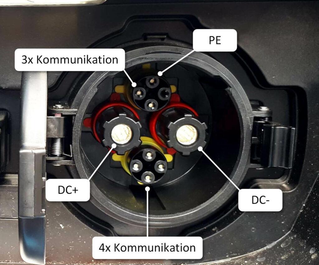 Eine CHAdeMO-Ladebuchse in einem Elektrofahrzeug. CHAdeMO spielt heute nur noch eine untergeordnete Rolle.