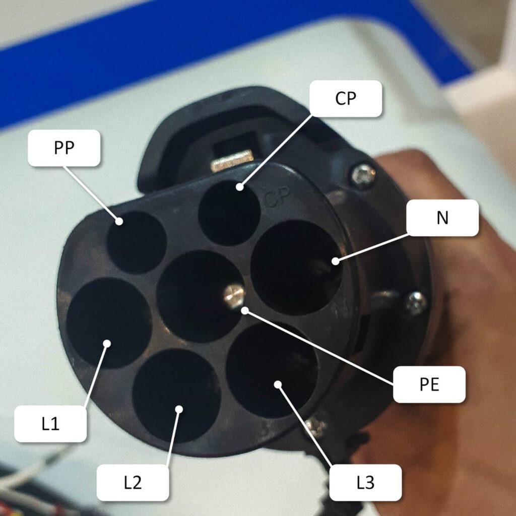 Der GB/T-Stecker für das Laden mit Wechsel- bzw. Drehstrom ist im Prinzip ein invertierter Typ-2-Stecker. Die Kontakte sind hier gleich belegt.