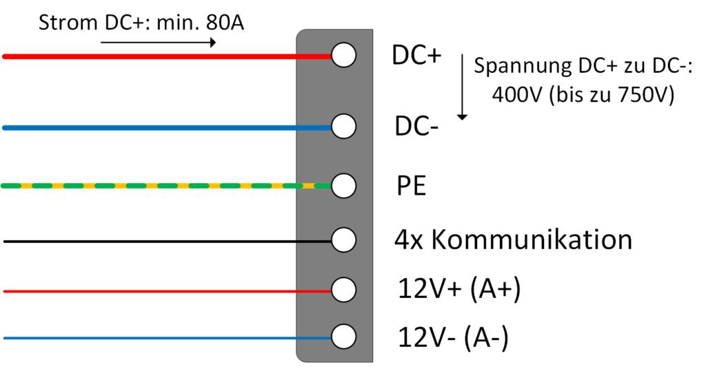 Der GB/T-DC-Ladestecker kann optional auch genutzt werden, um während des Ladevorgangs die 12V-Batterie zu laden.