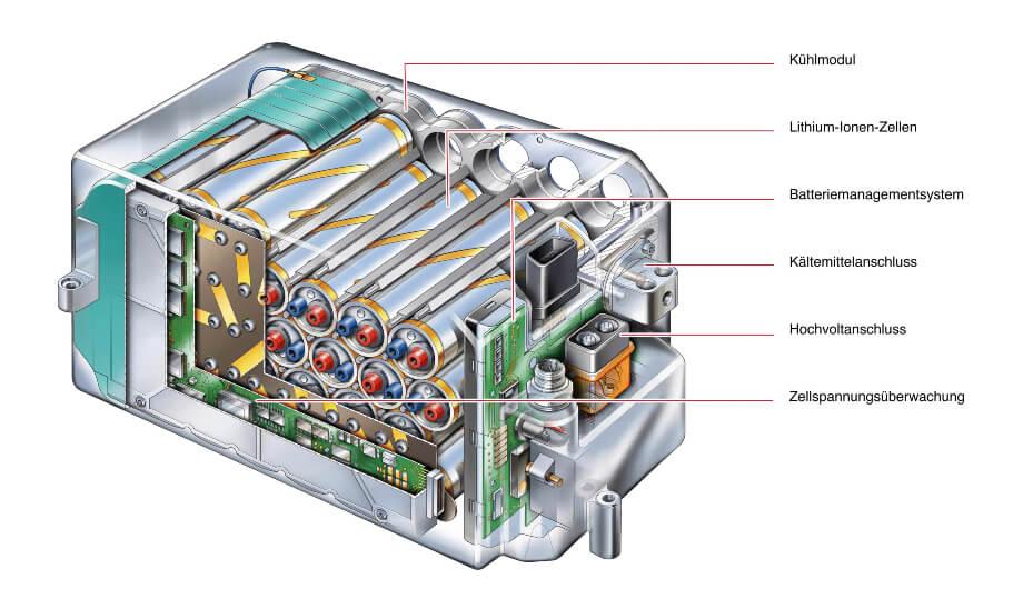 Infografik: Batterie S-Klasse-Hybrid